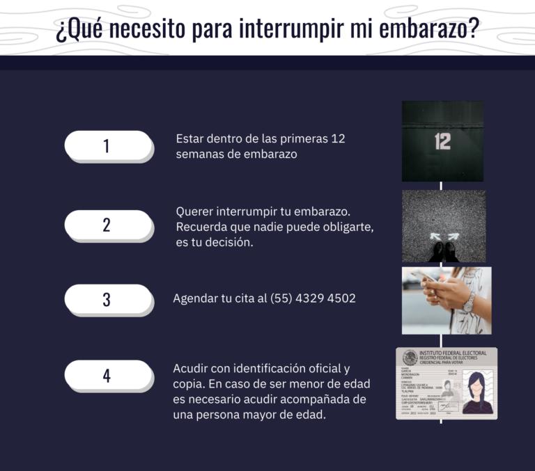 Requisitos para abortar en México