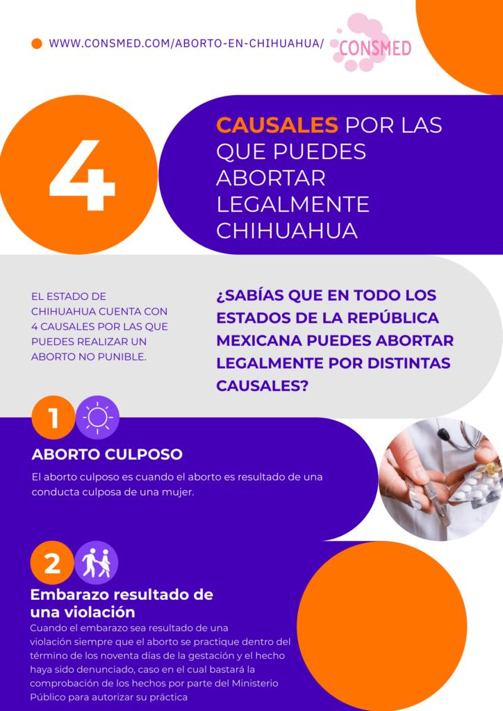 Aborto legal en Chihuahua