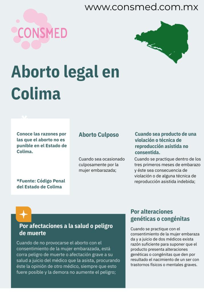 Clínicas de aborto en Colima