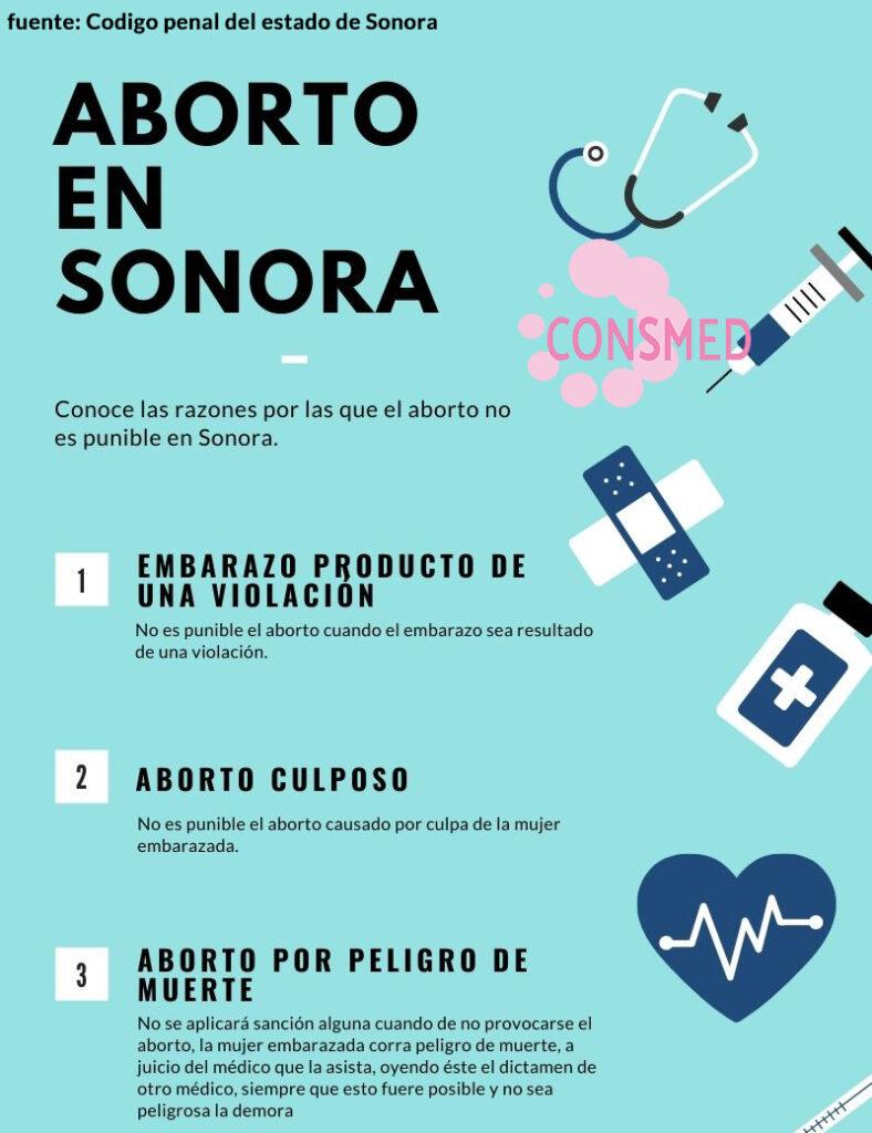 Clínicas de aborto en Sonora