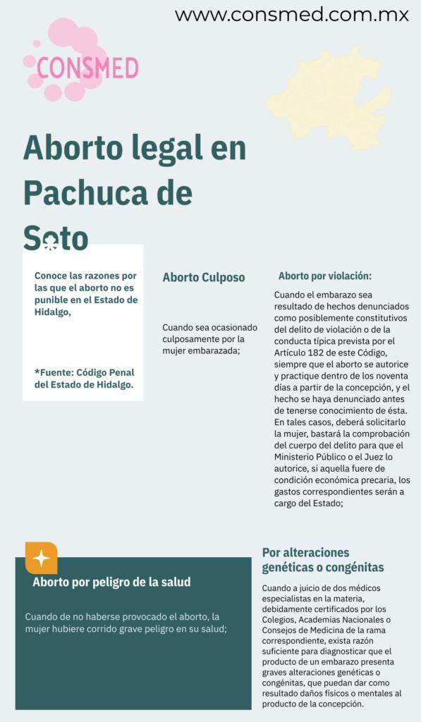 Aborto legal en Pachuca