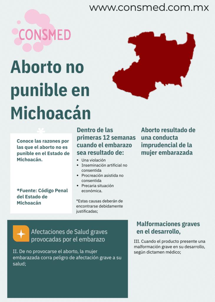 Clínicas de aborto en Michoacán