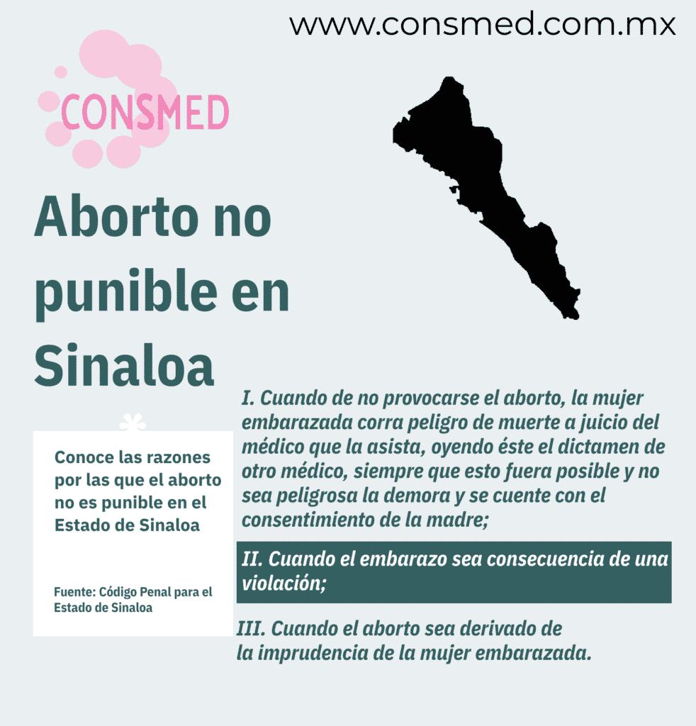 Clínicas de aborto en Sinaloa
