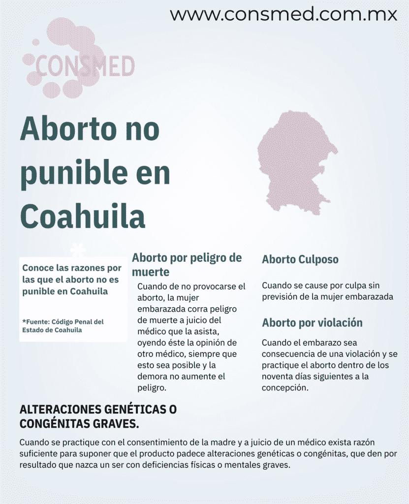 Aborto en Coahuila