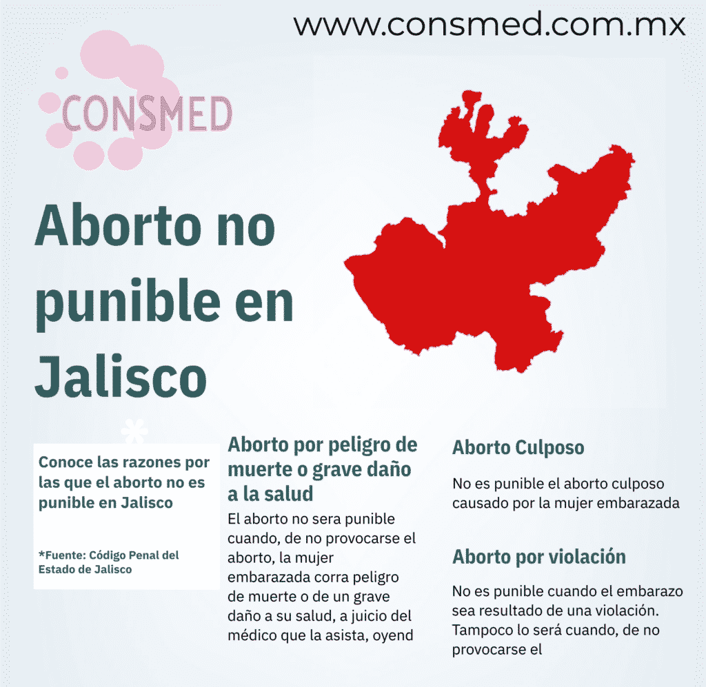 Aborto en Jalisco