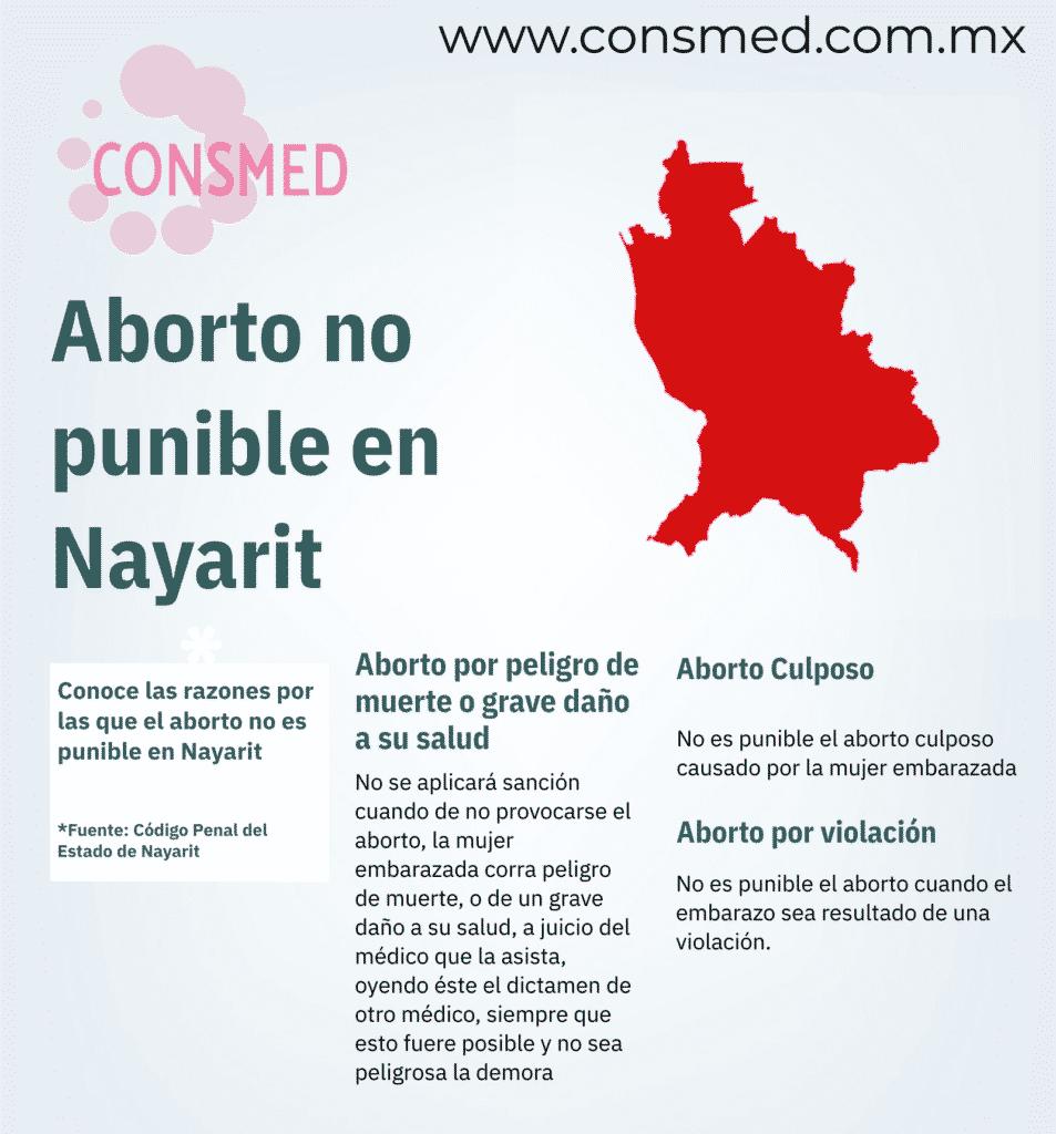 Aborto en Nayarit