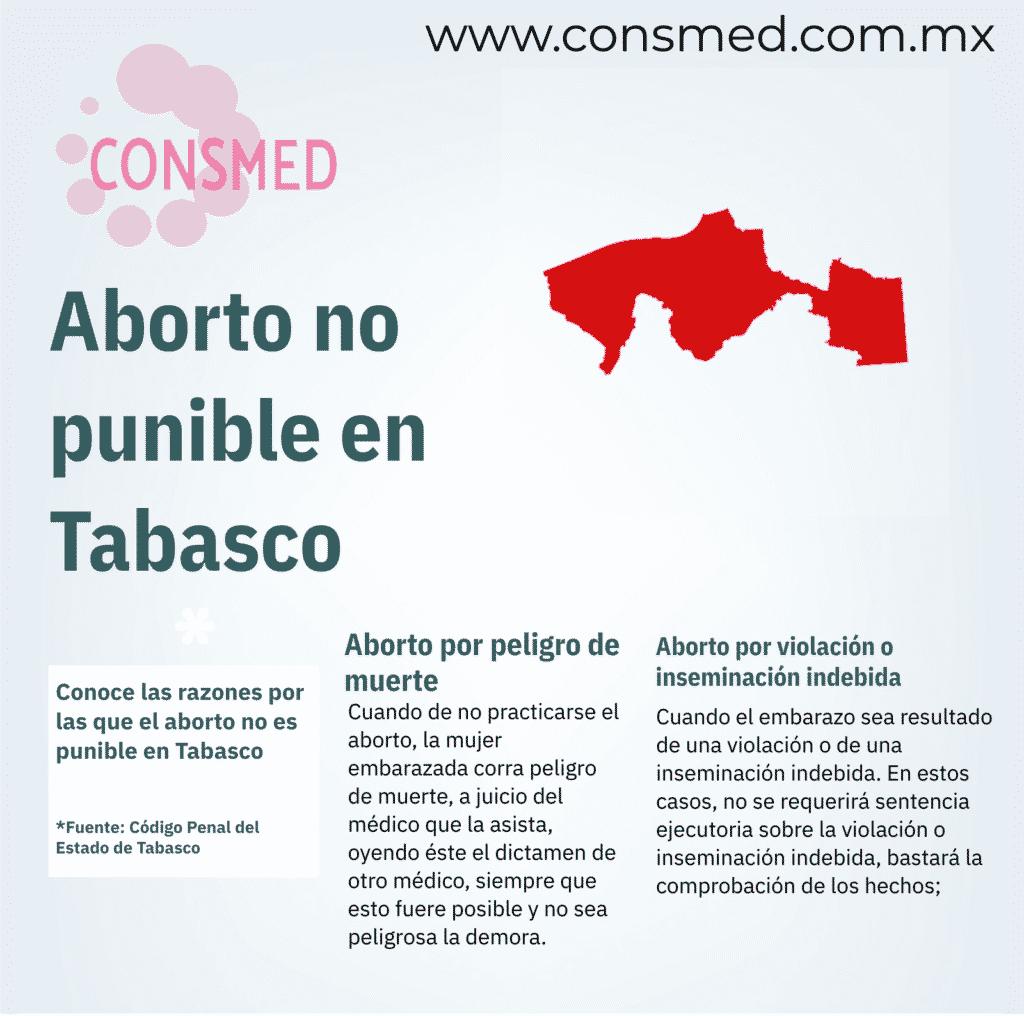 Aborto en Tabasco